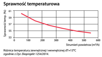 Efektywnosc_temperaturowa